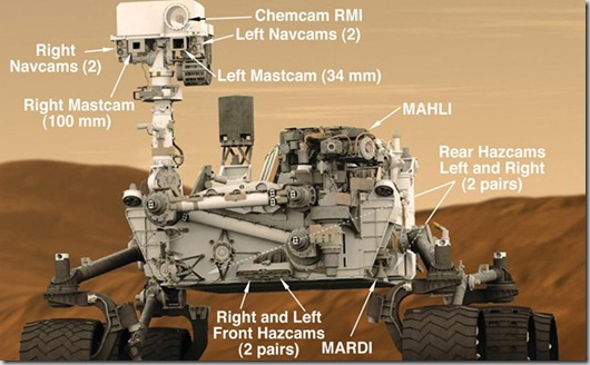 cameras on NASA's Curiosity rover