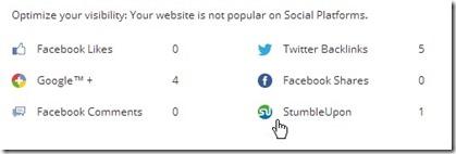 digital grog social rank