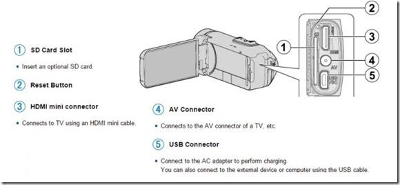 jvc kenwood video camera FULL HD