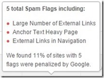 spam analysisby moz for backlinking bad links
