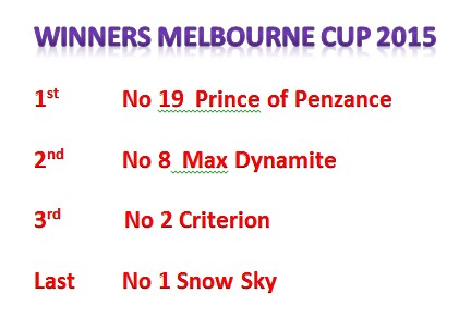 winners of the melbourne cup 2015 prince of penzance first  max dynamite 2nd and criterion 3rd place