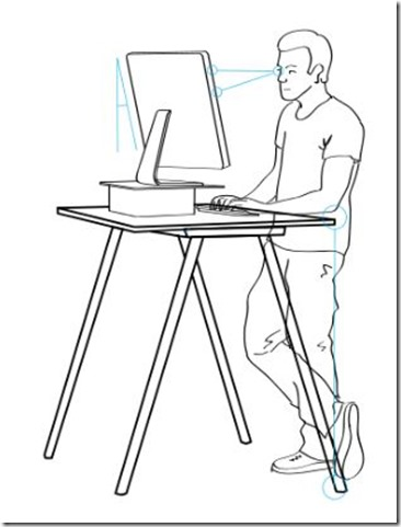posture or positioning for stand up desk