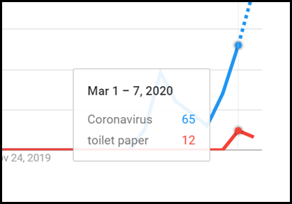 corona virus vs toilet paper